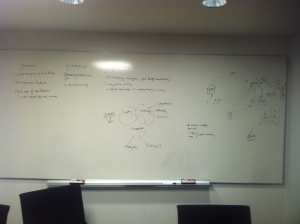 This was way before the board got really messy!